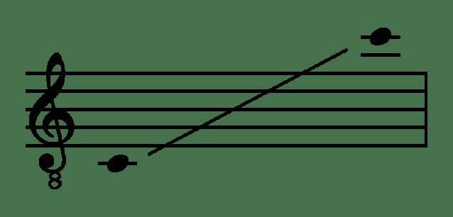 800px-tenor_c_to_c-svg